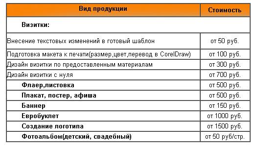 Н-Куб - лучшая дизайн студия интерьера в Москве